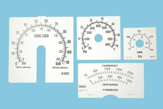 custom-meter-faceplates
